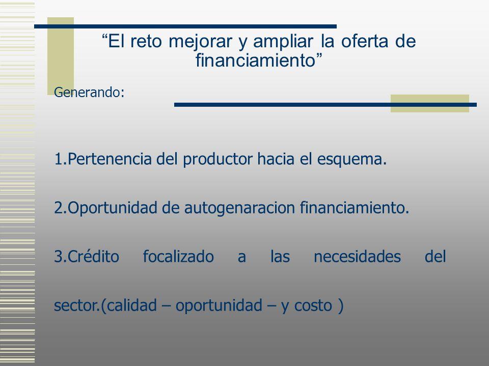 El reto mejorar y ampliar la oferta de financiamiento