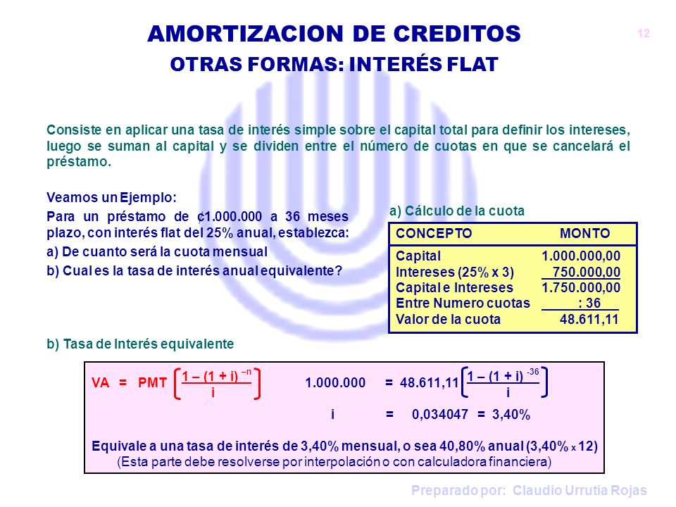 AMORTIZACION DE CREDITOS