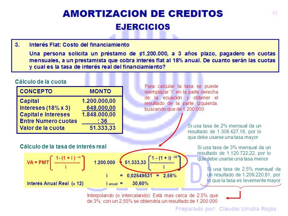 Cálculo de la tasa de interés real