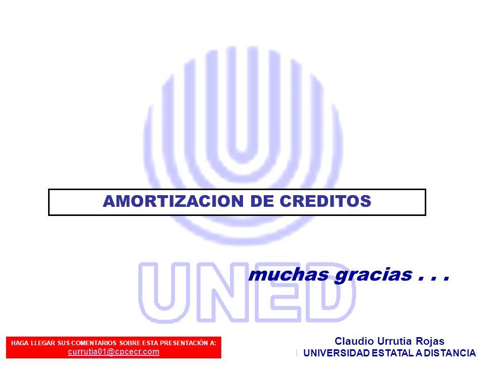 muchas gracias . . . AMORTIZACION DE CREDITOS Claudio Urrutia Rojas