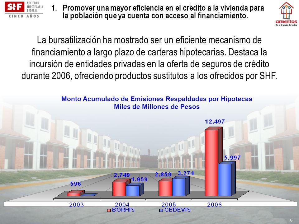 Promover una mayor eficiencia en el crédito a la vivienda para la población que ya cuenta con acceso al financiamiento.