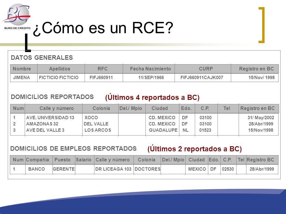 ¿Cómo es un RCE (Últimos 4 reportados a BC)