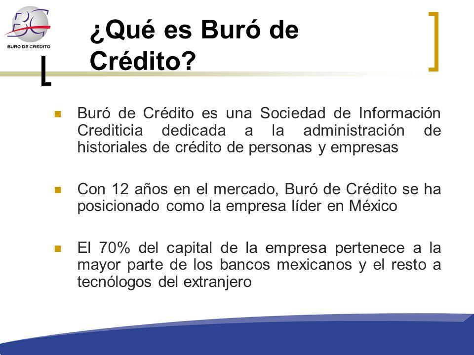 ¿Qué es Buró de Crédito