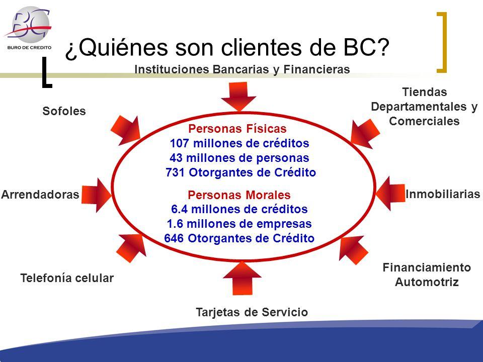 ¿Quiénes son clientes de BC