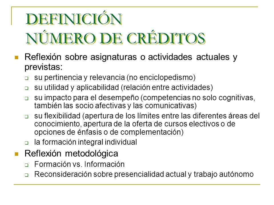 DEFINICIÓN NÚMERO DE CRÉDITOS