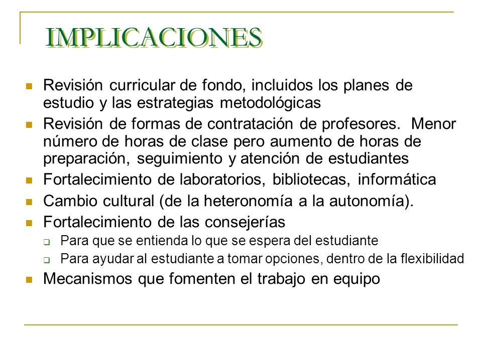 IMPLICACIONES Revisión curricular de fondo, incluidos los planes de estudio y las estrategias metodológicas.