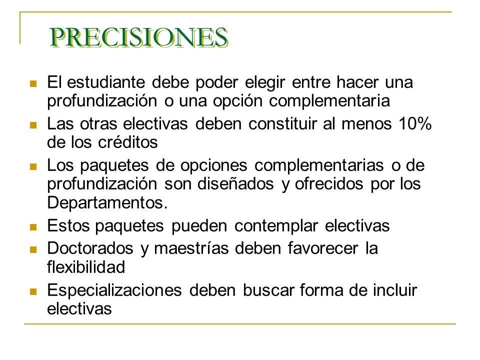 PRECISIONES El estudiante debe poder elegir entre hacer una profundización o una opción complementaria.