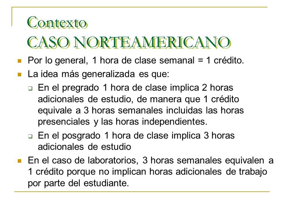 Contexto CASO NORTEAMERICANO