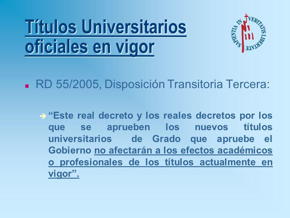 Títulos Universitarios oficiales en vigor