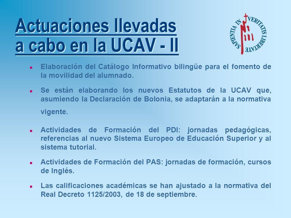 Actuaciones llevadas a cabo en la UCAV - II