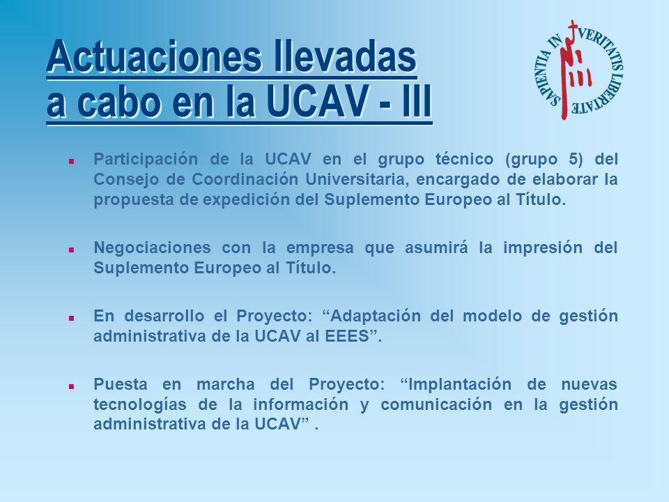 Actuaciones llevadas a cabo en la UCAV - III