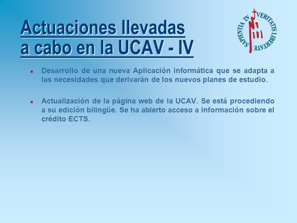 Actuaciones llevadas a cabo en la UCAV - IV