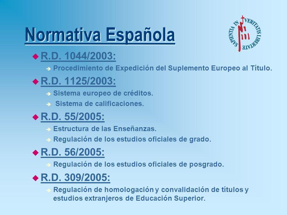 Normativa Española R.D. 1044/2003: R.D. 1125/2003: R.D. 55/2005: