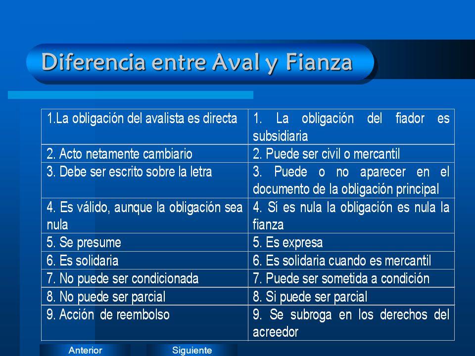 Diferencia entre Aval y Fianza