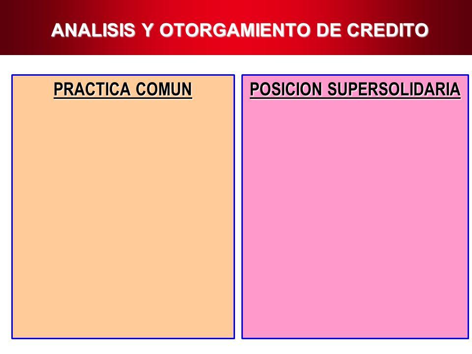 ANALISIS Y OTORGAMIENTO DE CREDITO