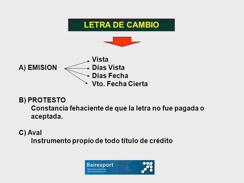 LETRA DE CAMBIO Vista A) EMISION Días Vista Días Fecha