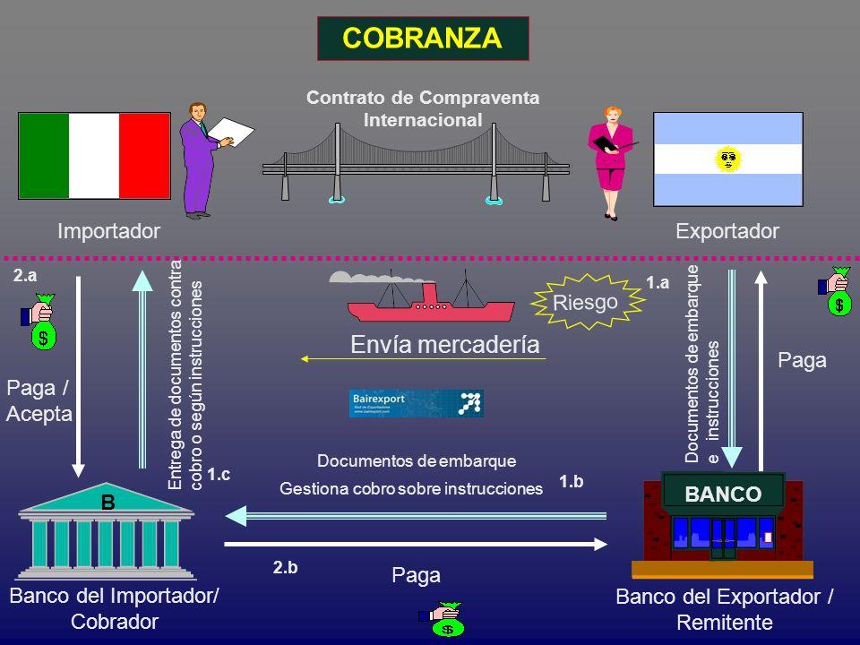 Contrato de Compraventa Internacional