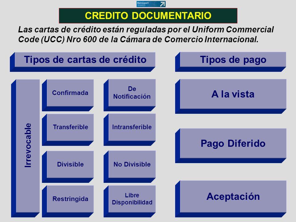 Tipos de cartas de crédito