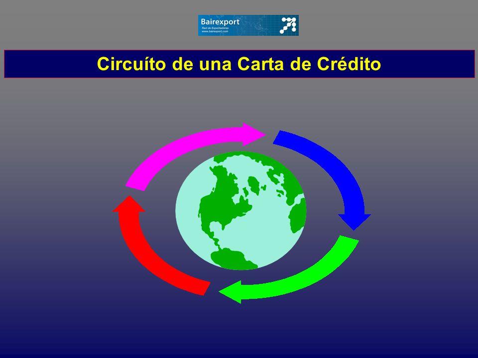 Circuíto de una Carta de Crédito