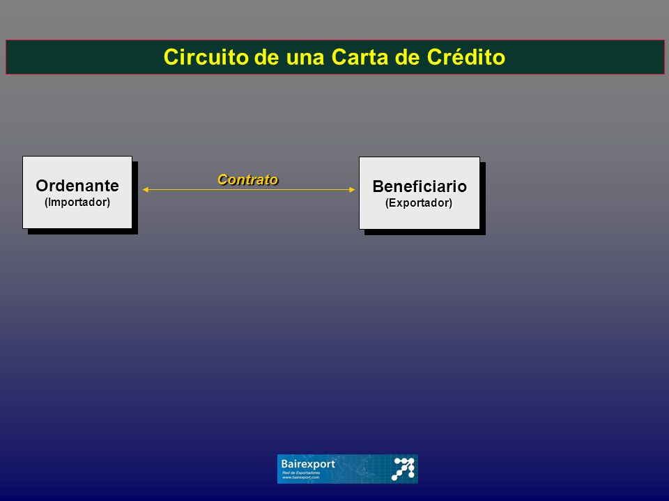 Circuito de una Carta de Crédito