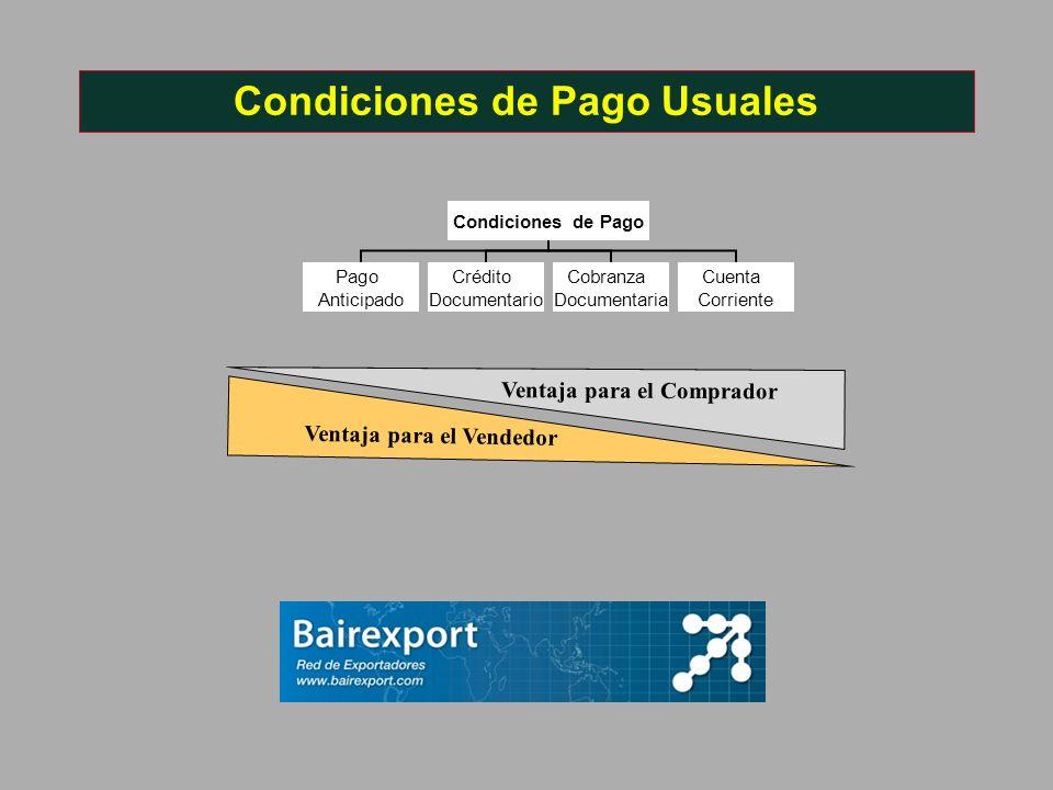 Condiciones de Pago Usuales