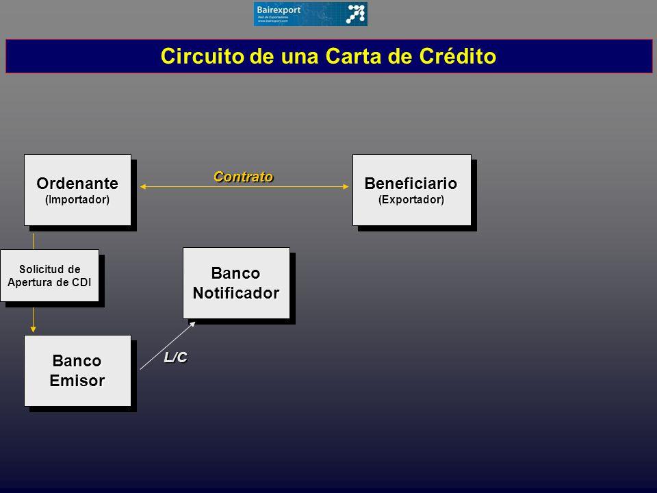 Circuito de una Carta de Crédito Solicitud de Apertura de CDI