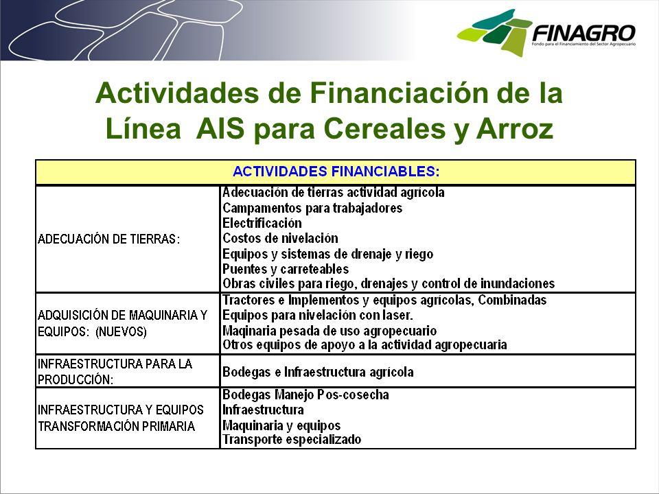 Actividades de Financiación de la Línea AIS para Cereales y Arroz