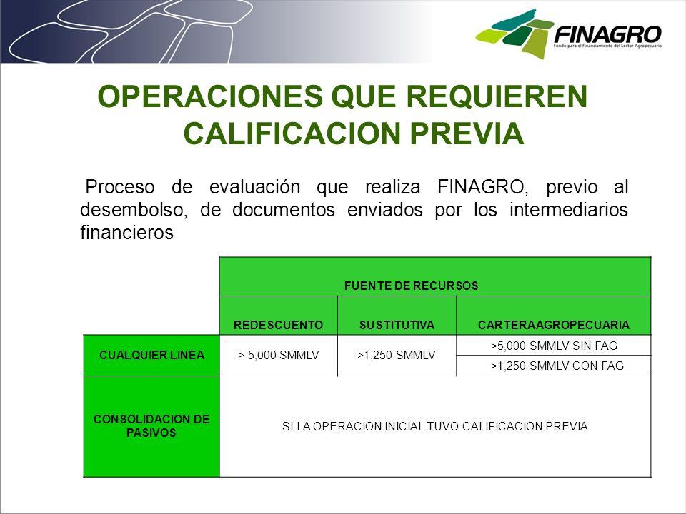 OPERACIONES QUE REQUIEREN CALIFICACION PREVIA CONSOLIDACION DE PASIVOS
