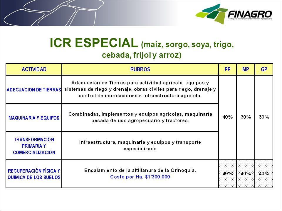 ICR ESPECIAL (maíz, sorgo, soya, trigo, cebada, fríjol y arroz)