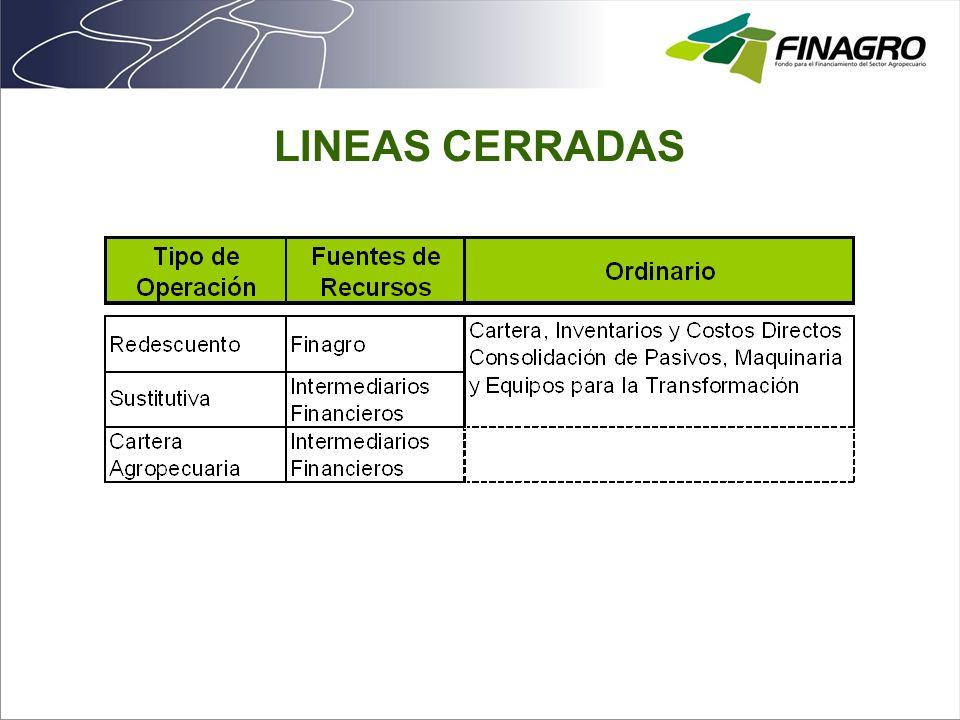 LINEAS CERRADAS