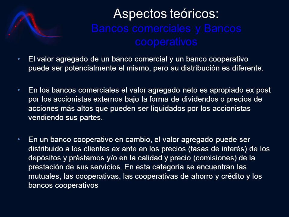 Aspectos teóricos: Bancos comerciales y Bancos cooperativos