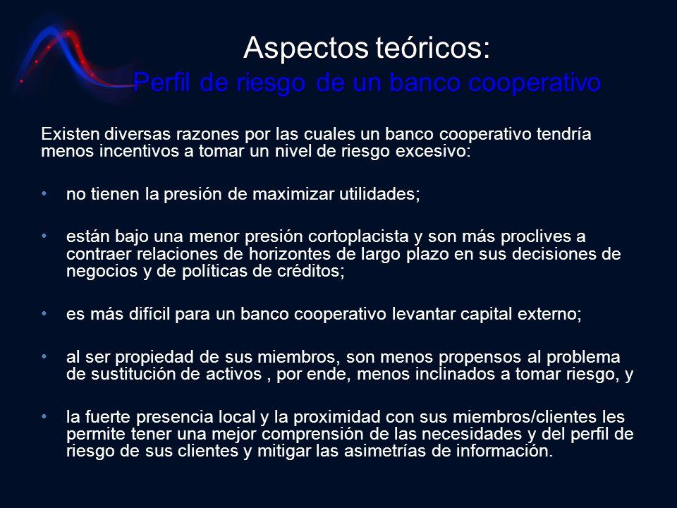 Aspectos teóricos: Perfil de riesgo de un banco cooperativo