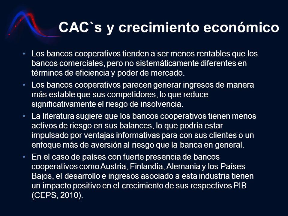 CAC`s y crecimiento económico