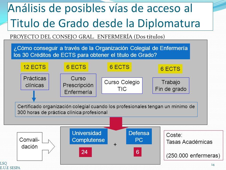 Análisis de posibles vías de acceso al Titulo de Grado desde la Diplomatura