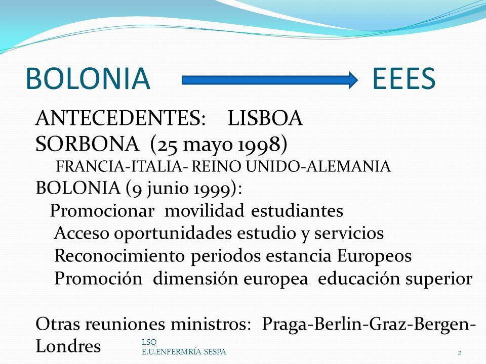 BOLONIA EEES ANTECEDENTES: LISBOA SORBONA (25 mayo 1998)