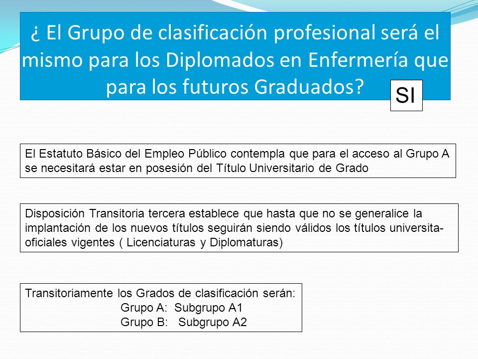 ¿ El Grupo de clasificación profesional será el mismo para los Diplomados en Enfermería que para los futuros Graduados