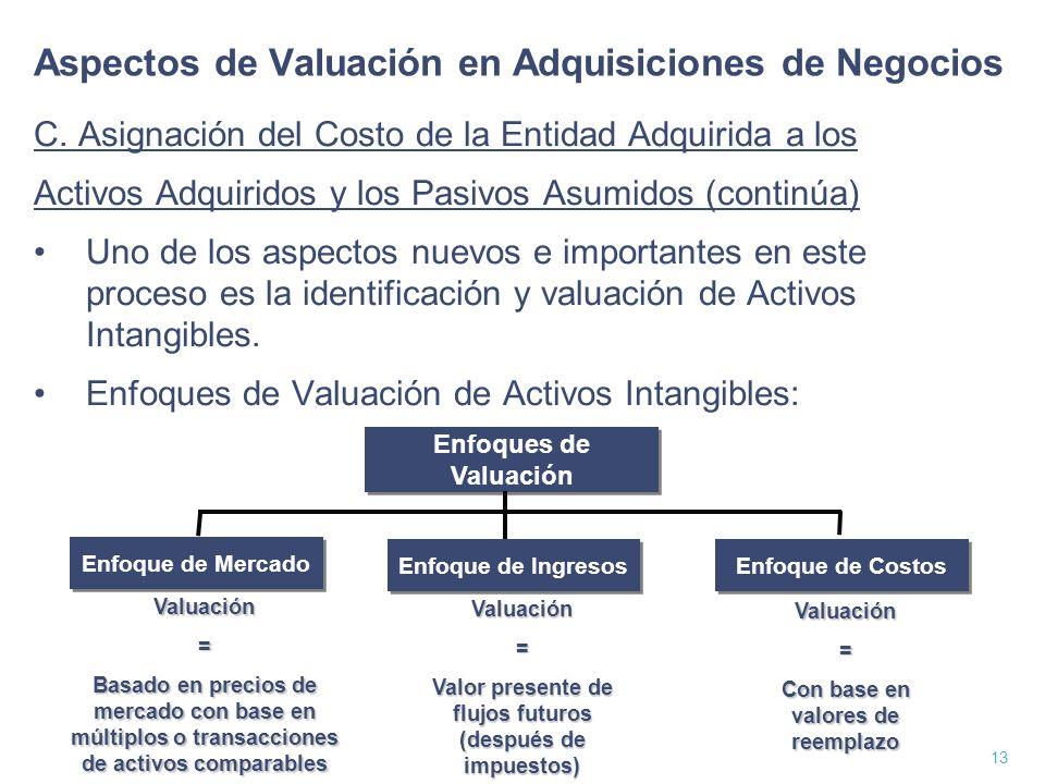 Aspectos de Valuación en Adquisiciones de Negocios