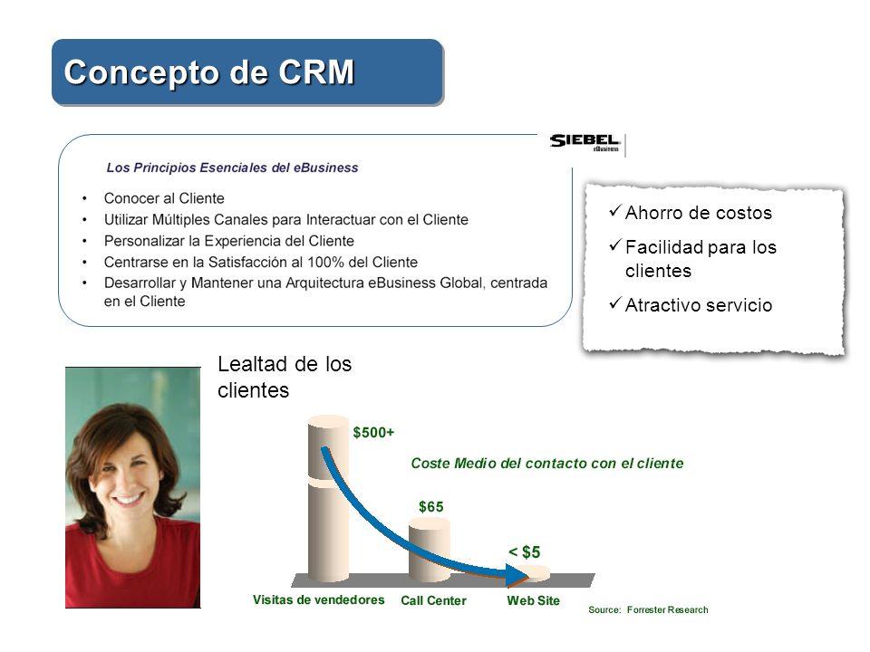 Concepto de CRM Lealtad de los clientes Ahorro de costos