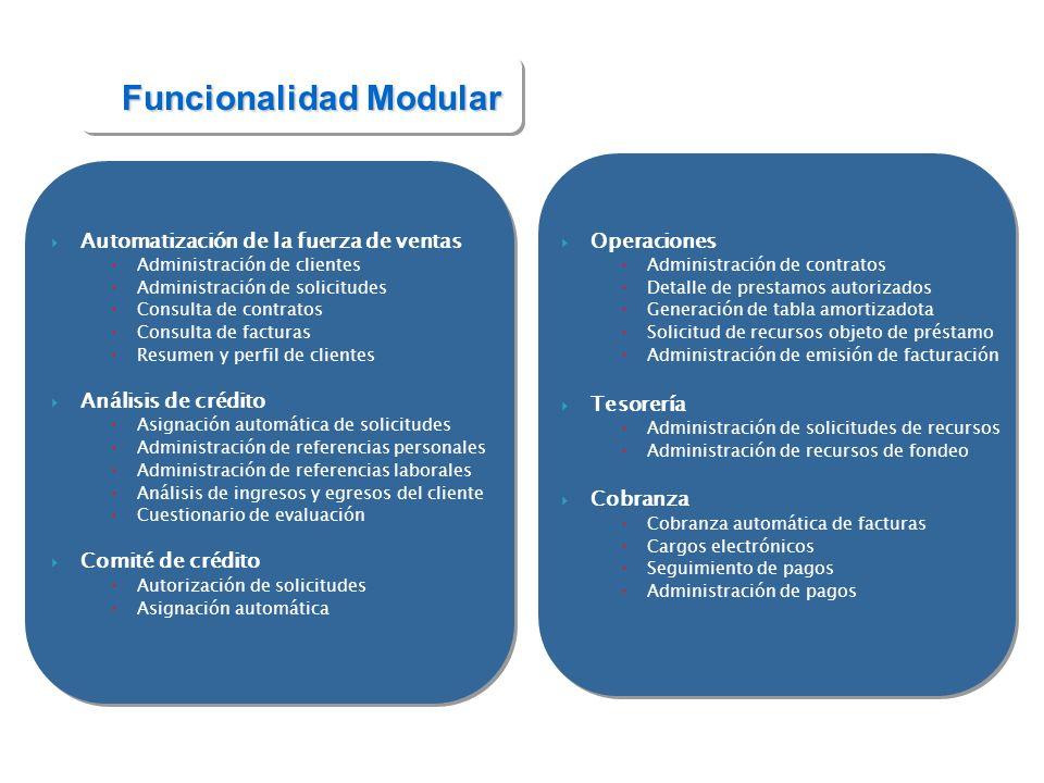 Funcionalidad Modular