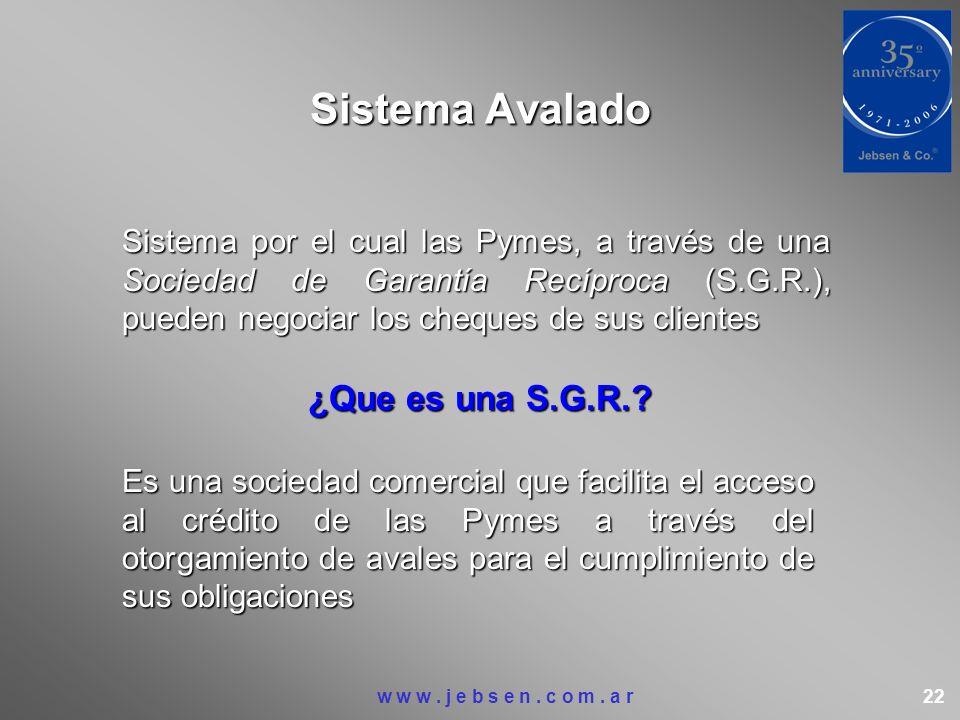 Sistema Avalado ¿Que es una S.G.R.