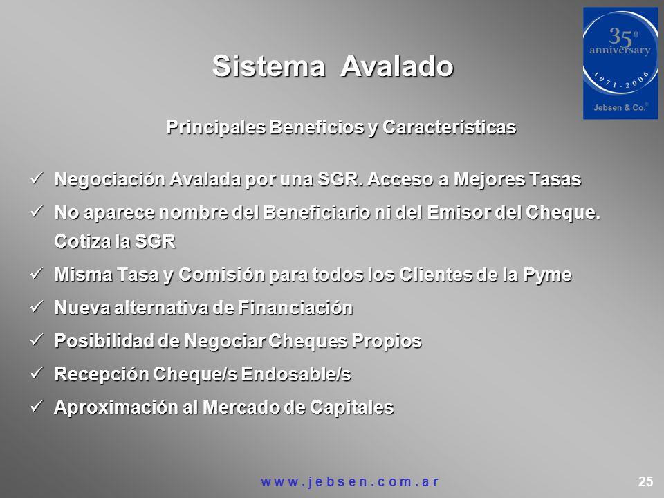 Sistema Avalado Principales Beneficios y Características
