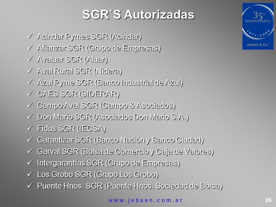 SGR`S Autorizadas Acindar Pymes SGR (Acindar)