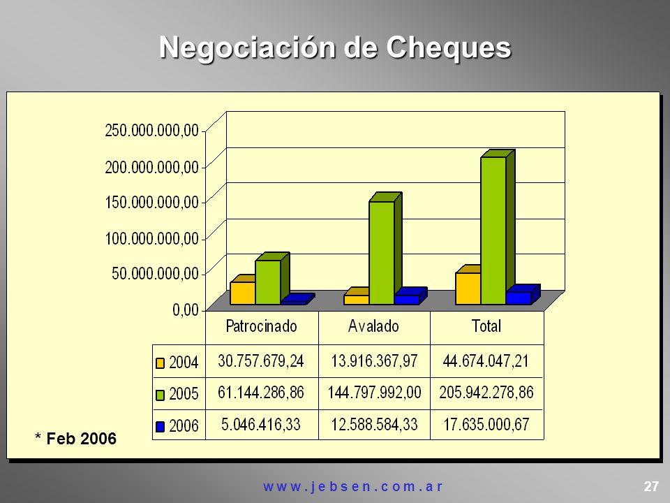 Negociación de Cheques