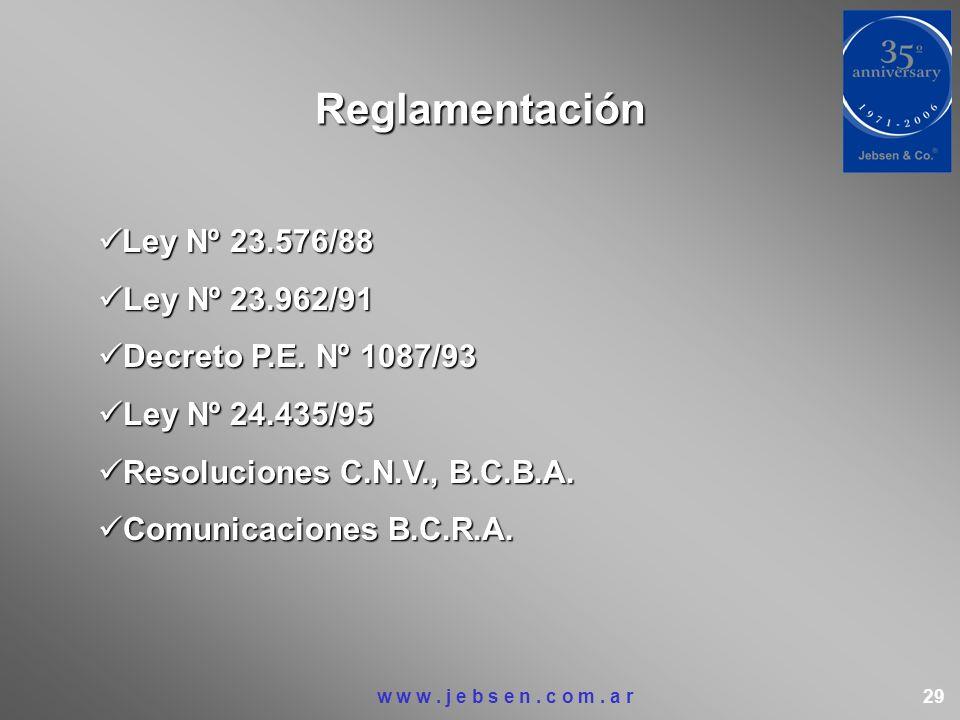 Reglamentación Ley Nº 23.576/88 Ley Nº 23.962/91