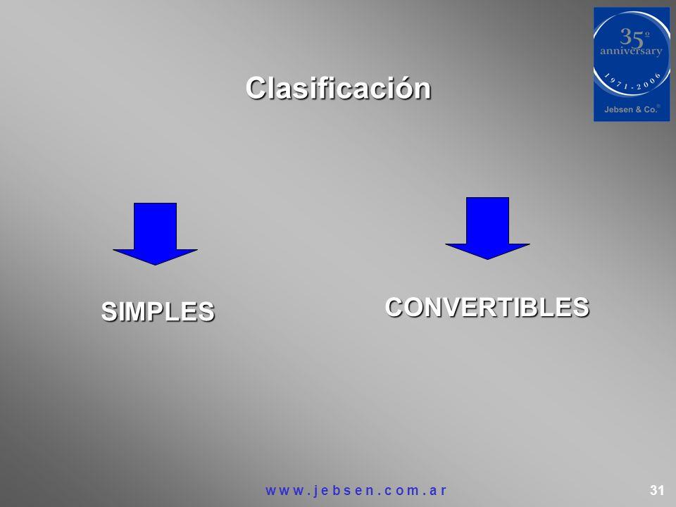 Clasificación CONVERTIBLES SIMPLES