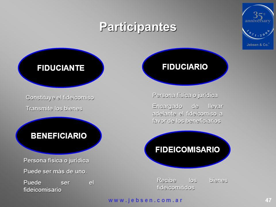 Participantes FIDUCIANTE FIDUCIARIO BENEFICIARIO FIDEICOMISARIO