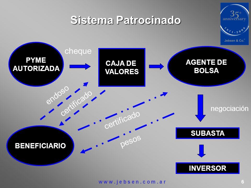Sistema Patrocinado cheque endoso certificado certificado pesos PYME