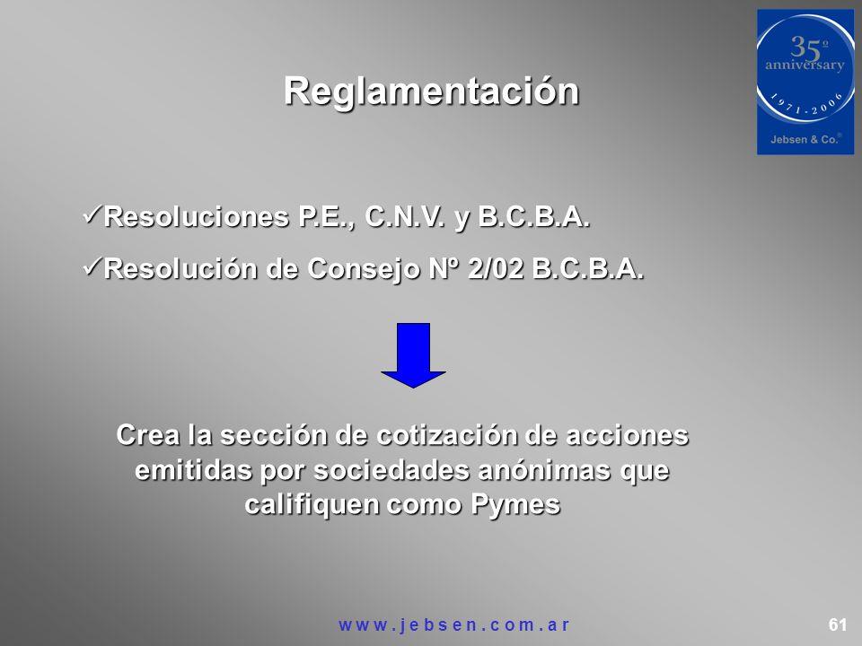 Reglamentación Resoluciones P.E., C.N.V. y B.C.B.A.