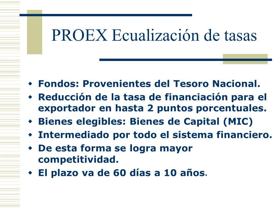 PROEX Ecualización de tasas
