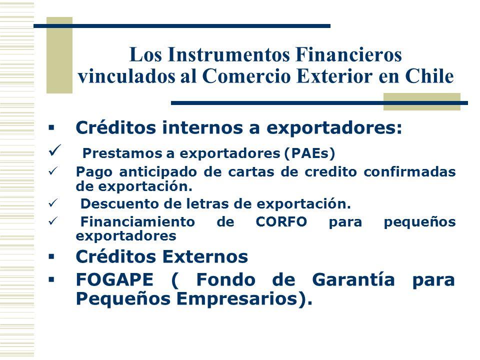Los Instrumentos Financieros vinculados al Comercio Exterior en Chile
